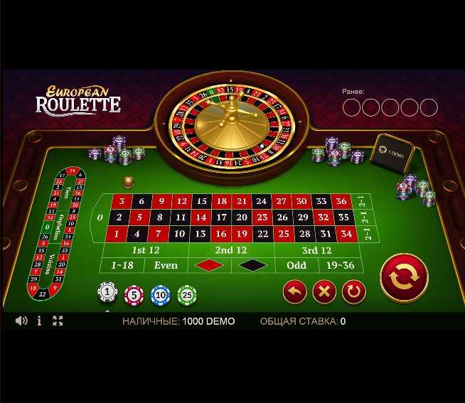 интернет казино на деньги в рублях