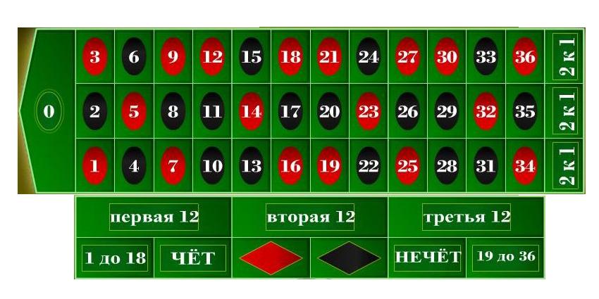Онлайн казино с первоначальным бонусом